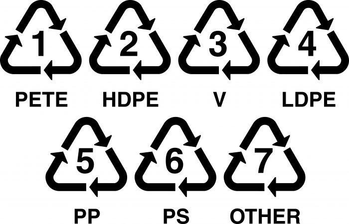 műanyag csomagolás jelzések