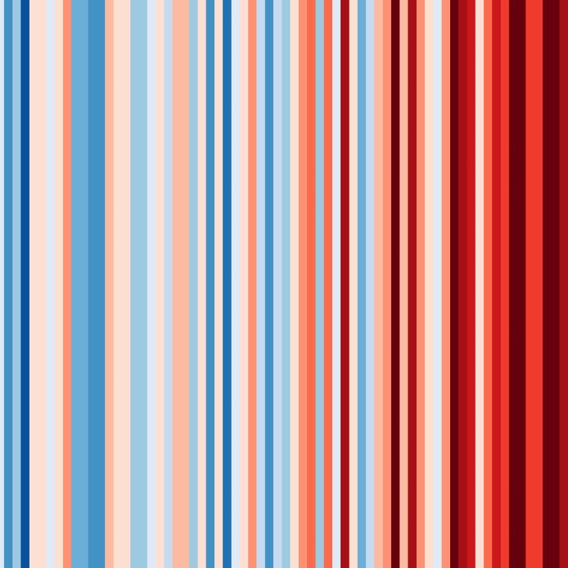 Ma van Show Your Stripes Day, azaz a Mutasd a csíkjaid Nap